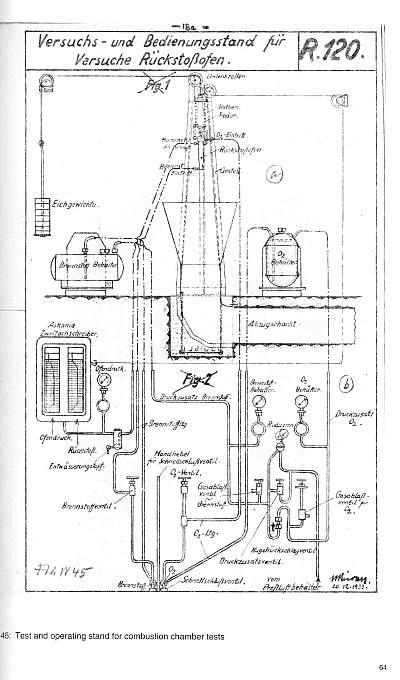 aerocon systems rocket development with liquid propellants